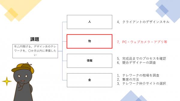 第8回:ツリー5、物の分析