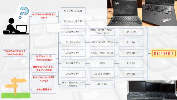 第4回:ThinkPad24台ご紹介の全体像