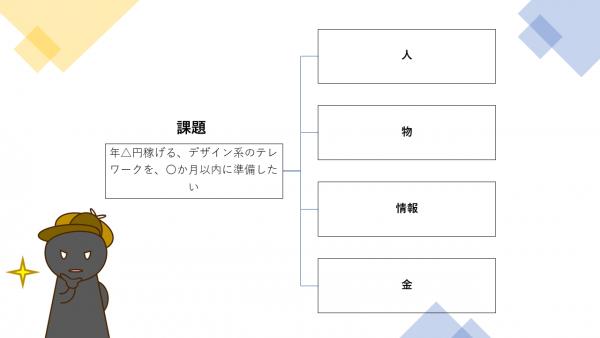 第8回:ツリー1、経営資源分析