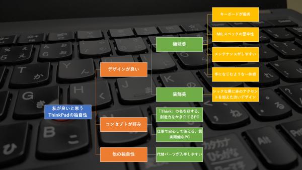 第4回:ThinkPadの良いと思う独自性